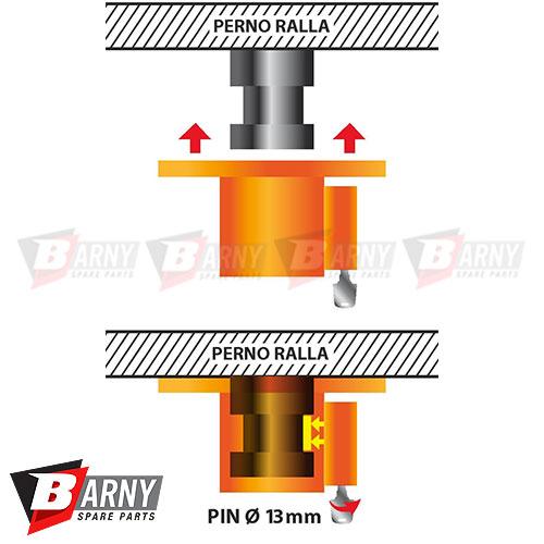 CAR257-Antifurto-meccanico-per-perno-ralla-semirimorchio-b